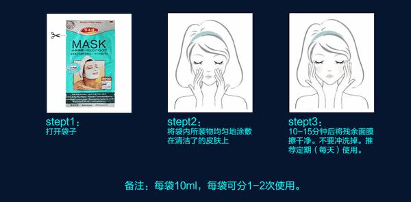 面膜使用步骤图标